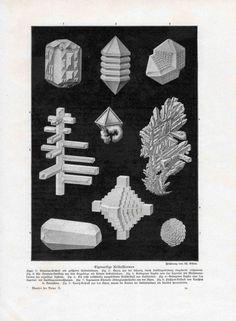 1900 crystal forms original antique weather by antiqueprintstore