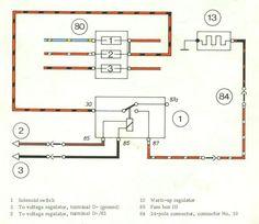 d3167454d321284ae16fbcf6e9a8cb71--porsche  Porsche Wiring Diagram on porsche 911 oil diagram, porsche 356c wiring diagram, porsche 944 wiring diagram, porsche 911 timer, porsche 911 thermostat diagram, porsche 911 crankshaft, porsche 911 timing marks, porsche 911 water pump, porsche 911 engine problems, porsche 911 carpet diagram, porsche 911 brochure, porsche wiring diagrams for 86, porsche 911 owners manual, porsche 911 engine diagram, porsche 911 flywheel, porsche 911 fuel system, porsche 991 wiring diagram, porsche 911 tractor, porsche 912 wiring-diagram, porsche cayenne wiring diagram,
