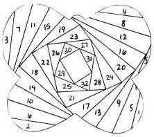 Craft work:iris folding procedure and patterns | Indusladies