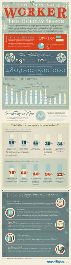 """An infograph entitled """"Tis the Seasonal Worker"""" includes advice for employers and useful information for job seekers."""
