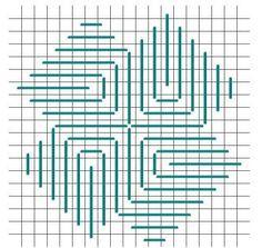 Gráfico// Maria L.Bertolino // www.pinterest.com...