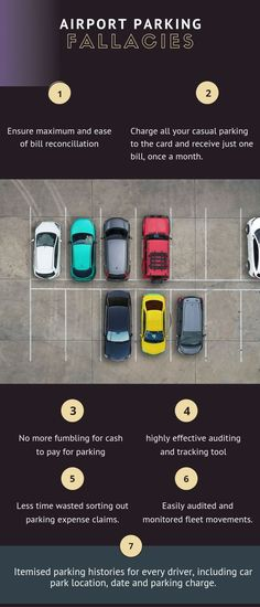 We have a wide range of airport parking options. Regardless of what you choose, Park & Fly will personally drop you right at the terminal door. International Airport, Knowledge, Drop, Park, Consciousness, Parks, Facts