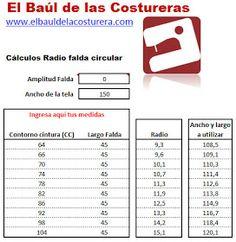 EL BAÚL DE LAS COSTURERAS: Cómo calcular el radio del contorno de cintura