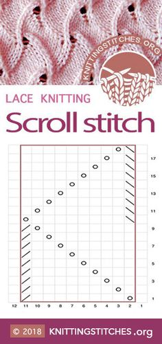 Scroll Stitch Chart. Multiple of 10 sts, +2. Techniques used: Knit and Purl, Yarn over, K2tog, P2tog, SSK, SSP #knitting #knittingpattern