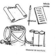 Elementos de escritura
