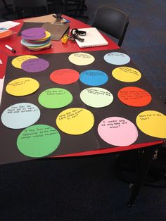 A wonder wall for students' questions on a topic - inquiry-based learning: Problem Based Learning, Inquiry Based Learning, Kids Learning Activities, Preschool Lessons, Project Based Learning, Learning Resources, Teaching Ideas, Ib Classroom, Classroom Organisation