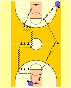 Pick'n'Roll. Resources for basketball coaches.: Circuito para trabajo de Dribling