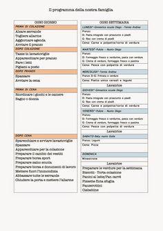 Migliorare l'organizzazione domestica in due mosse: il ricettario familiare ed il programma delle attività   Le pecionate