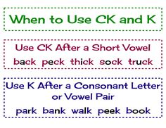 English spelling might seem unwieldy, but it's actually quite logical. K or ck spelling rule.