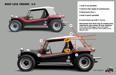 Vw Cars Hot Rods - Vw Cars | Dune buggy, Vw buggy, Beach buggy