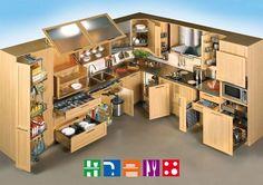 kitchen zones