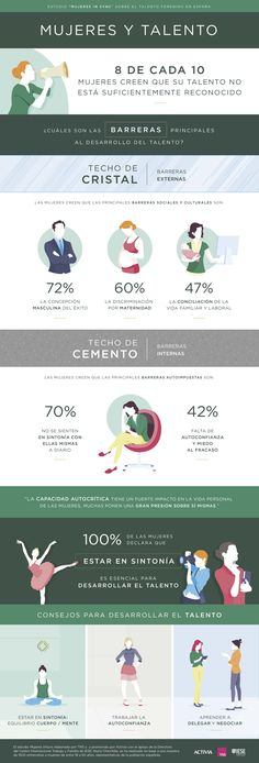 """Estudio """"mujeres InSync"""" sobre el talento femenino en España"""