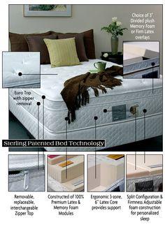 http://www.sterlingsleephospitality.com/silverlining7504.htm #memory foam mattresses