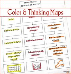 Color in Learning: Use color to organize information in thinking maps. #ad @astrobrights