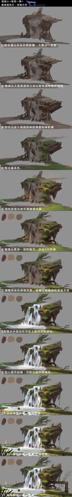 AD3g2zKe recogió como (Figura 109) _ pétalo ilustración