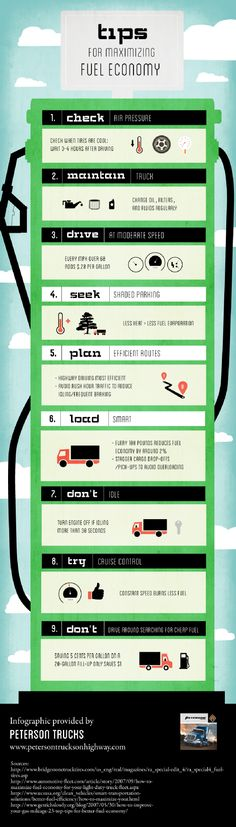 Tips for Maximizing Fuel Economy Infographic Car Payment Calculator, Car Buying Tips, Car Purchase, Truck Engine, Driving Tips, Car Loans, Fuel Economy, How To Run Longer, Trucks