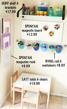 Nursery Notations: ikea