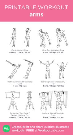 home gym exercise chart pdf  weight machine workouts