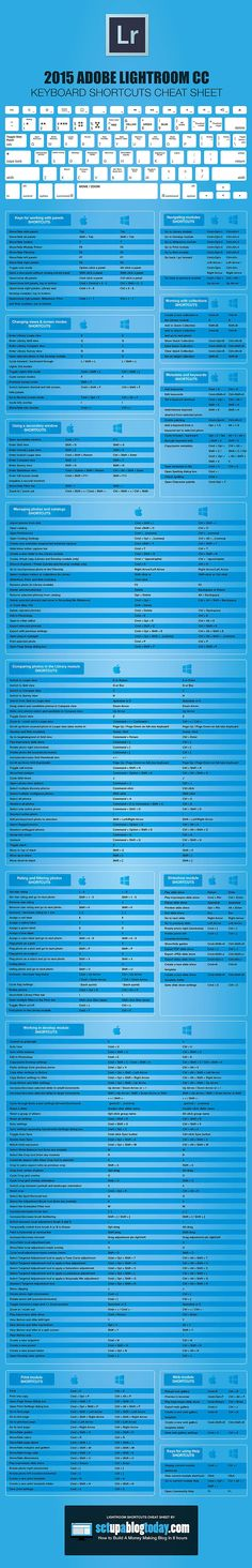 adobe-photoshop-lightroom-keyboard-shortcut-cheat-sheet-jamie-spencer-2