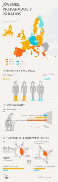 [INFOGRAFÍA] El nuevo Fondo Social Europeo intensificará sus esfuerzos para combatir el desempleo juvenil