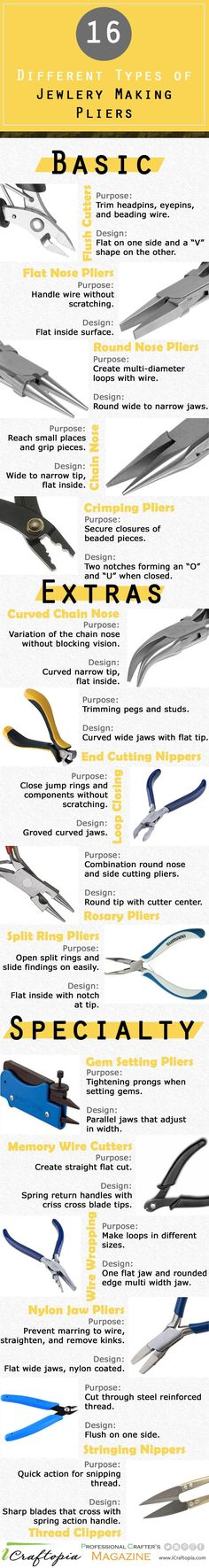 16 Different Types of Jewelry Making Pliers by iCraftopia.com