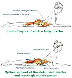 Exercises for strengthening back muscles, bringing relief and improving posture