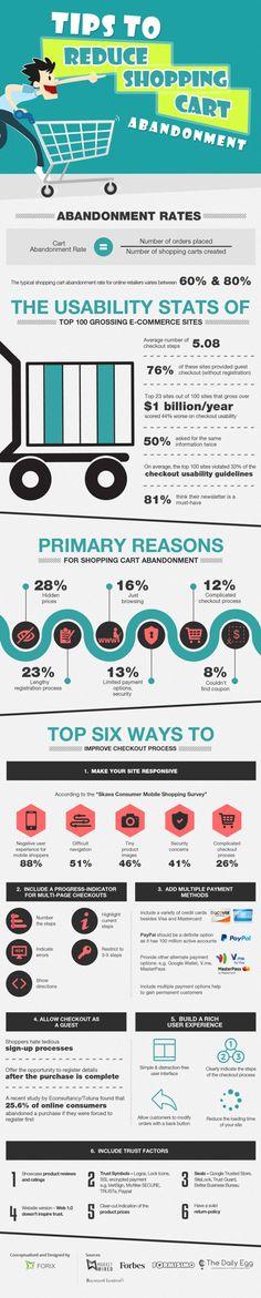 E-commerce, 6 modi per ridurre l'abbandono del carrello