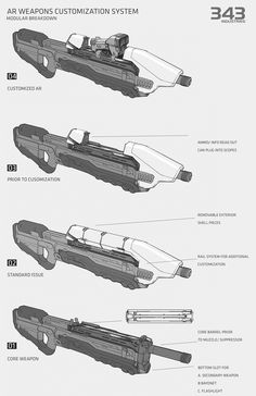 thinking through assault rifle customization options and ideas from my halo days. Sci Fi Weapons, Armor Concept, Weapon Concept Art, Fantasy Weapons, Odst Halo, Armas Wallpaper, Halo Cosplay, Halo Spartan, Halo Armor