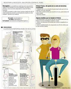 Ante las diferentes historias que circulan en las redes sociales del robo de bicicletas de mediana y alta gama, los ciudadanos piden mayor apoyo de las autoridades.