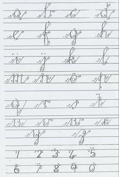 how to write cursive letters step by step