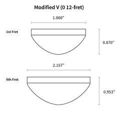 curtis instruments wiring diagrams car fuse box wiring diagram u2022 rh bripet de