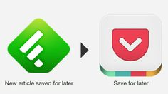 Feedly IFTTT Channel