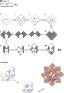 flores caja hexagonal tutorial 3 kusudama pinterest origami schachteln und schachtel. Black Bedroom Furniture Sets. Home Design Ideas