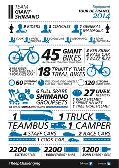 Team Giant Shimano equipment 2014 Tour de France France Team 430d587f8d1