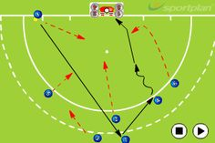 Afbeeldingsresultaat voor field hockey penalty corner set up