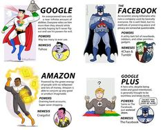 If Google +, Google, Facebook and Amazon were a Super Hero.....   ‪#‎superheroes‬ ‪#‎facebook‬ ‪#‎FB‬ ‪#‎G‬+ ‪#‎Google‬ ‪#‎amazon‬ ‪#‎ecommerce‬ ‪#‎internetmarketing‬	 NO COPYRIGHT © INFRINGEMENT INTENDED. We don't own this image and information. All rights and credit go directly to its rightful owner