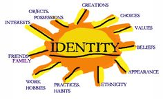 identity definition: The definition of identity is who you are, the way you think about yourself, the way you are viewed by the world and the characteristics that define you. (noun) An example of identity is a person's name . An example of identity. Identity Quotes, Identity Art, True Identity, Identity Theft, Visual Identity, Middle School Art, Art School, School Days, Psychology Textbook