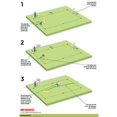 Twice the tackler Rugby Drills, Football Drills, Soccer Supplies, Rugby Time, Rugby Workout, Rugby Quotes, Rugby Poster, Rugby Coaching, Rugby Training