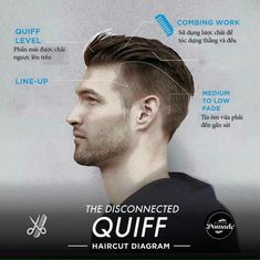 Hairstyle - The Disconnected Quiff