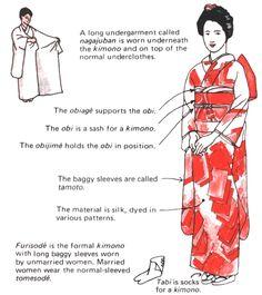 japan culture - Cerca con Google