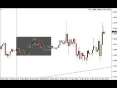 Forex Signals : Forex Signals Summary Video using our powerful Forex Trading Strategies. 19 November.