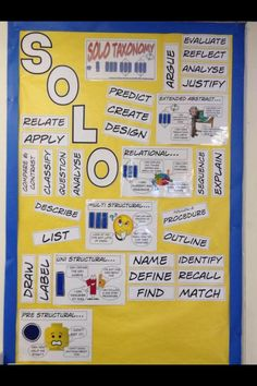 """HaylMc on Twitter: """"I am referring to my #solotaxonomy #solo wall in most lessons now - feeling much more confident with it. @arti_choke http://t.co/SyKx54YibV"""""""