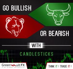 Need to identify the price action for a given time frame??  Make use of the Japanese #candlestick charting. It is the most common visual aid used in technical analysis of equity and currency price patterns..