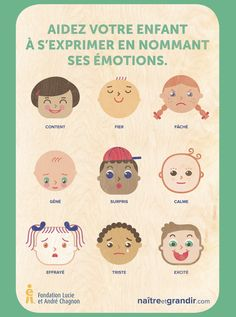 Aidez votre #enfant à s'exprimer en nommant ses #émotions. #infographie #joie #peine #colère #apprendre #naitre #grandir Rainy Day Activities, Toddler Activities, Emotions Activities, Image Emotion, French Education, Anti Bullying, Activity Sheets, Teaching French, Learn French
