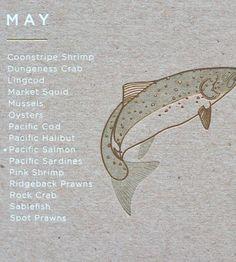 Seasonal-seafood-art-print-young-1426798255