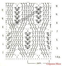 szorty robione szydelkiem (1)