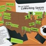 The 20 Coolest CoWorking Spaces in the U.S.