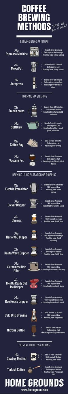 If you're brewing coffee just one way, you are missing out. Check out this complete list of brew methods, complete with coffee brewing tips and advice now!