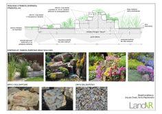 Ogród w Koczargach Nowych
