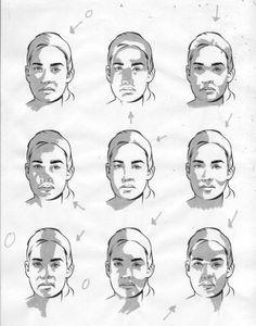 Расположение теней на лице человека в зависимости от местонахождения источника света.... фото #1
